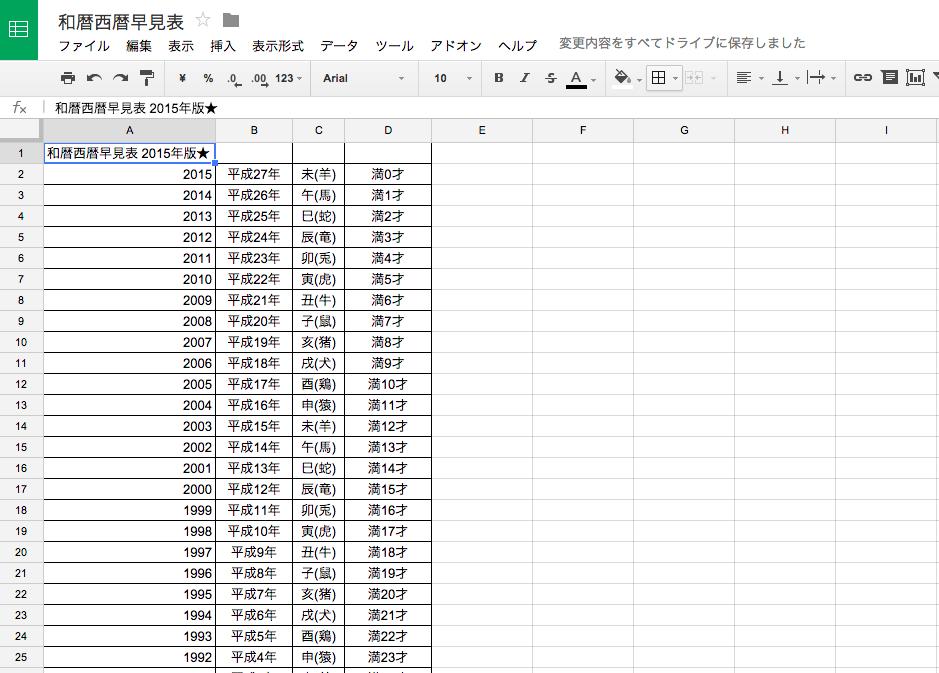 年齢 西暦 表 暦 和 一覧