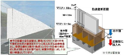 左が防波壁を設置したイメージで、右が防波壁の構造(資料:下も中部電力)
