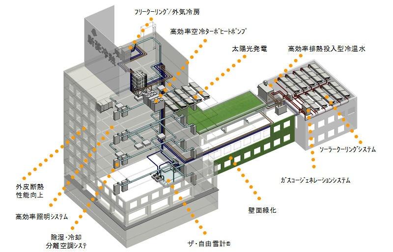 菱 冷熱 工業 新 台灣新菱股份有限公司工作職缺、徵才就業資訊|幸福企業