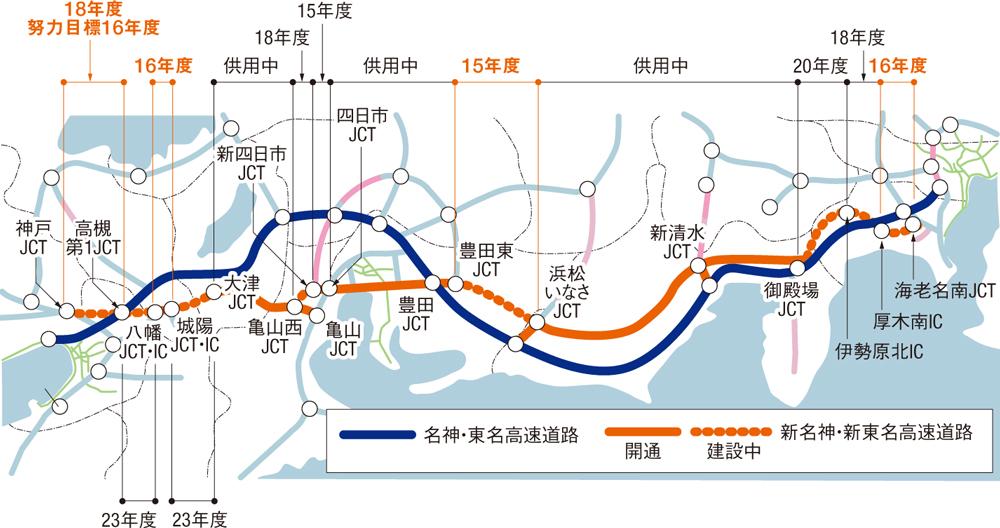 新東名・新名神高速道路◆開通延長が5割超え