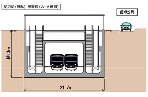 羽沢横浜国大駅(相鉄・JR直通線) 年度下期開 …